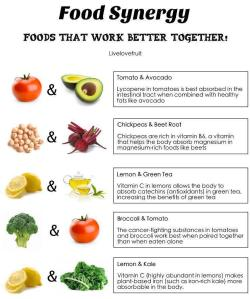 Understand the nutrients, but focus on the FOOD :)